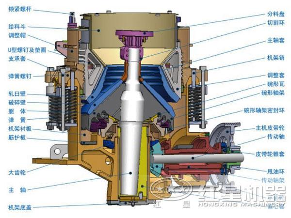 多缸液压圆锥破碎机内部结构图片